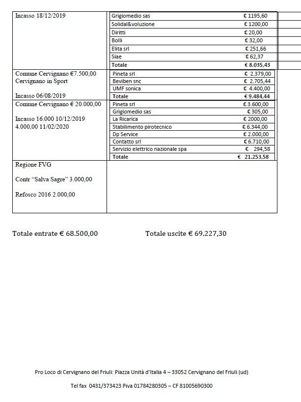 trasparenza 2019 pag.2